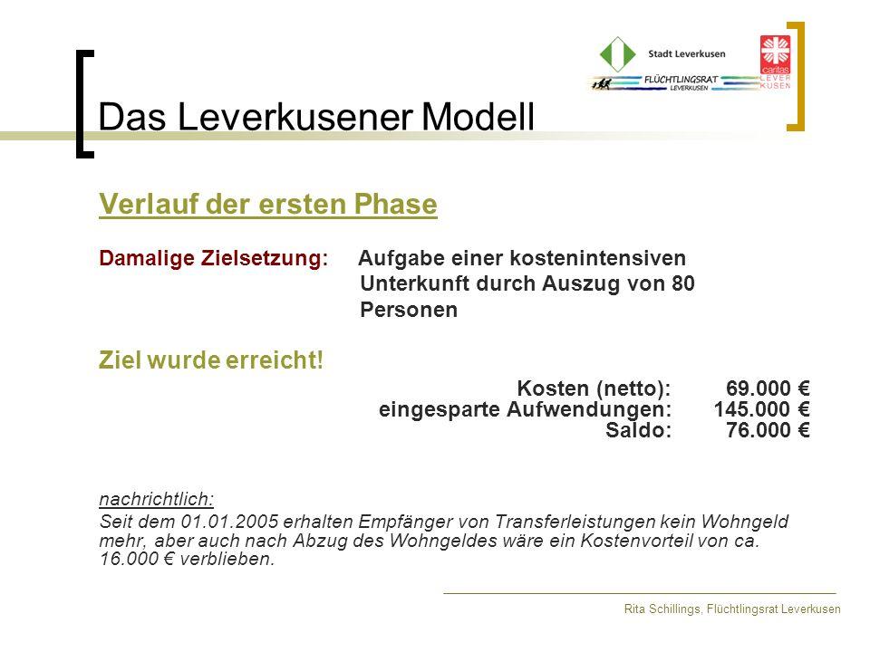 Das Leverkusener Modell Rita Schillings, Flüchtlingsrat Leverkusen Verlauf der ersten Phase Damalige Zielsetzung: Aufgabe einer kostenintensiven Unter
