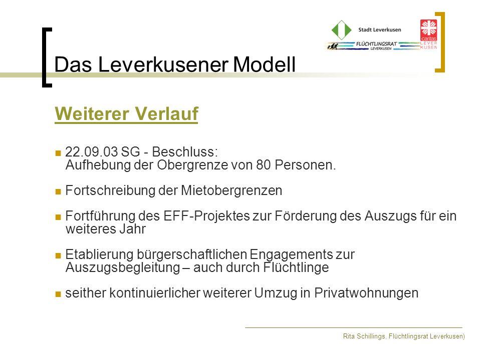 Das Leverkusener Modell Weiterer Verlauf 22.09.03 SG - Beschluss: Aufhebung der Obergrenze von 80 Personen. Fortschreibung der Mietobergrenzen Fortfüh
