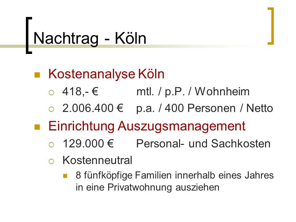 Nachtrag - Köln Kostenanalyse Köln 418,- mtl. / p.P. / Wohnheim 2.006.400 p.a. / 400 Personen / Netto Einrichtung Auszugsmanagement 129.000 Personal-