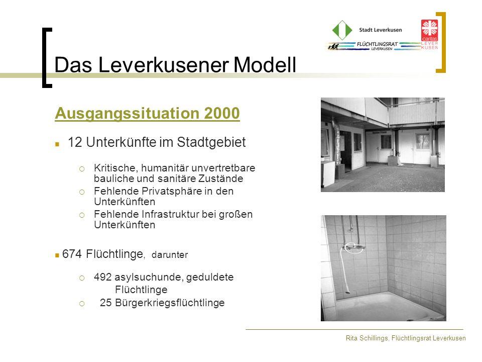 Das Leverkusener Modell Rita Schillings, Flüchtlingsrat Leverkusen Ausgangssituation 2000 12 Unterkünfte im Stadtgebiet Kritische, humanitär unvertret