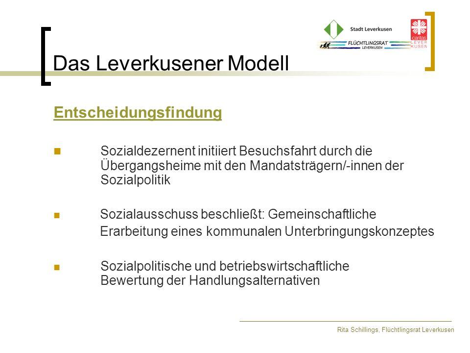 Das Leverkusener Modell Entscheidungsfindung Sozialdezernent initiiert Besuchsfahrt durch die Übergangsheime mit den Mandatsträgern/-innen der Sozialp