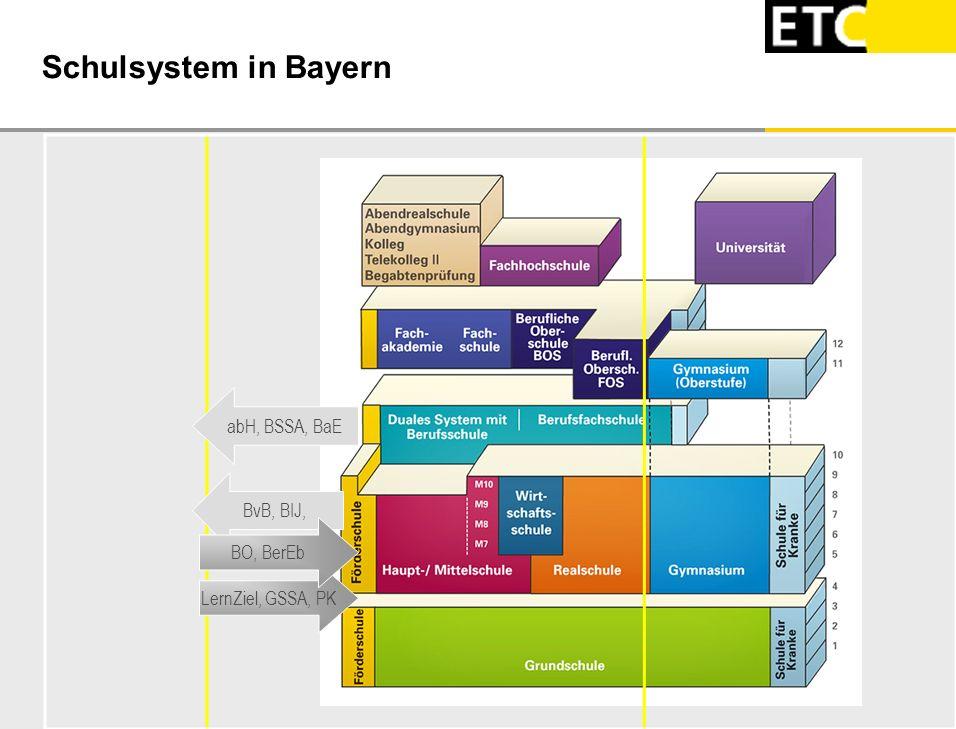 ETC 16.12.2013 Schulsystem in Bayern BvB, BIJ, abH, BSSA, BaE LernZiel, GSSA, PK BO, BerEb