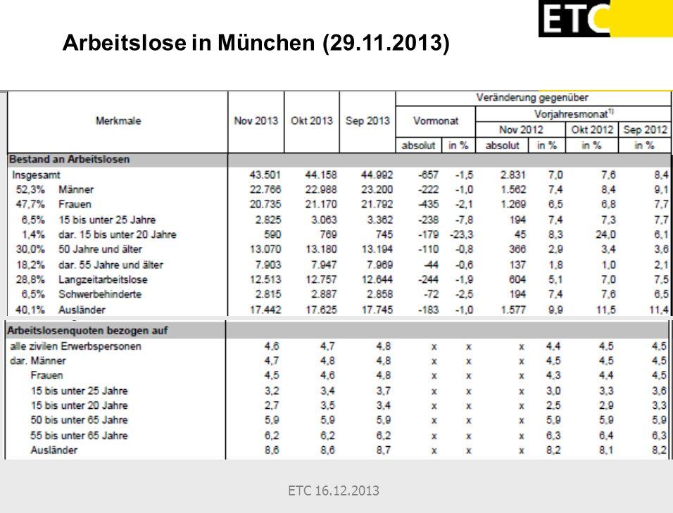 ETC 16.12.2013 Arbeitslose in München (29.11.2013)