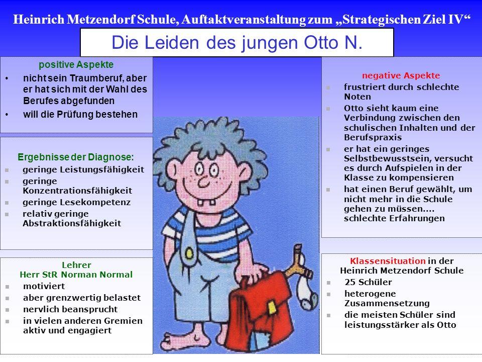 Heinrich Metzendorf Schule, Auftaktveranstaltung zum Strategischen Ziel IV Die Leiden des jungen Otto N. Lehrer Herr StR Norman Normal motiviert aber