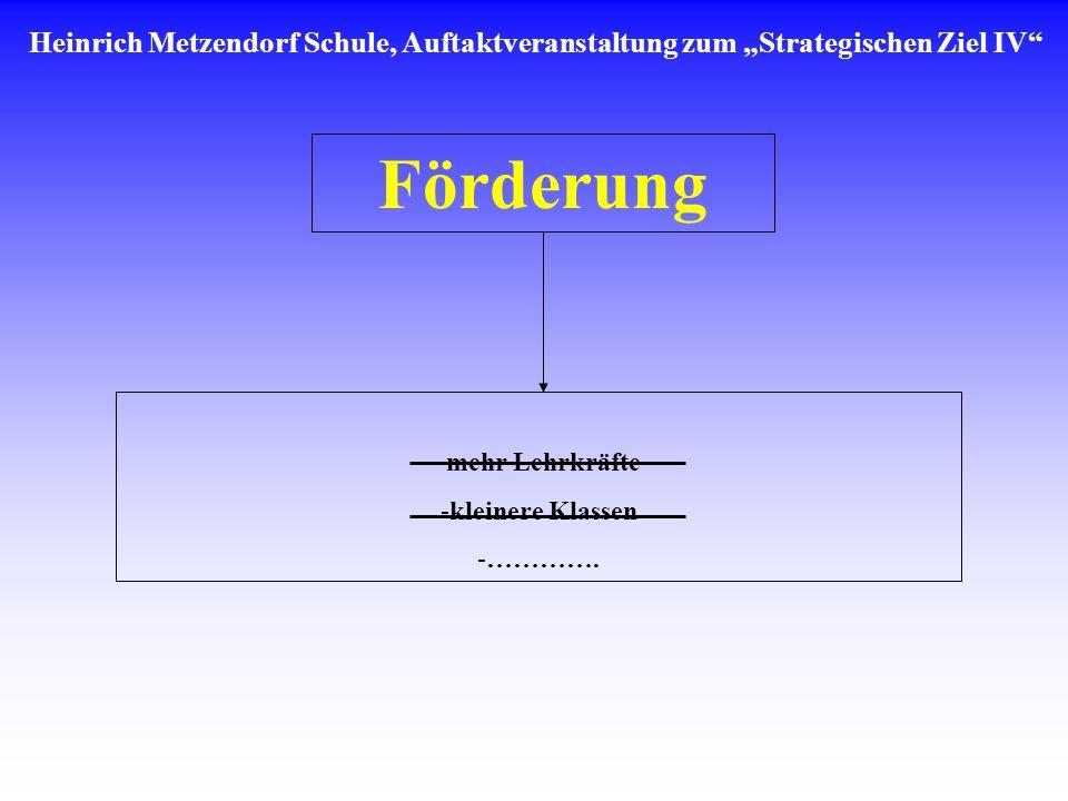Heinrich Metzendorf Schule, Auftaktveranstaltung zum Strategischen Ziel IV Förderung -mehr Lehrkräfte -kleinere Klassen -………….