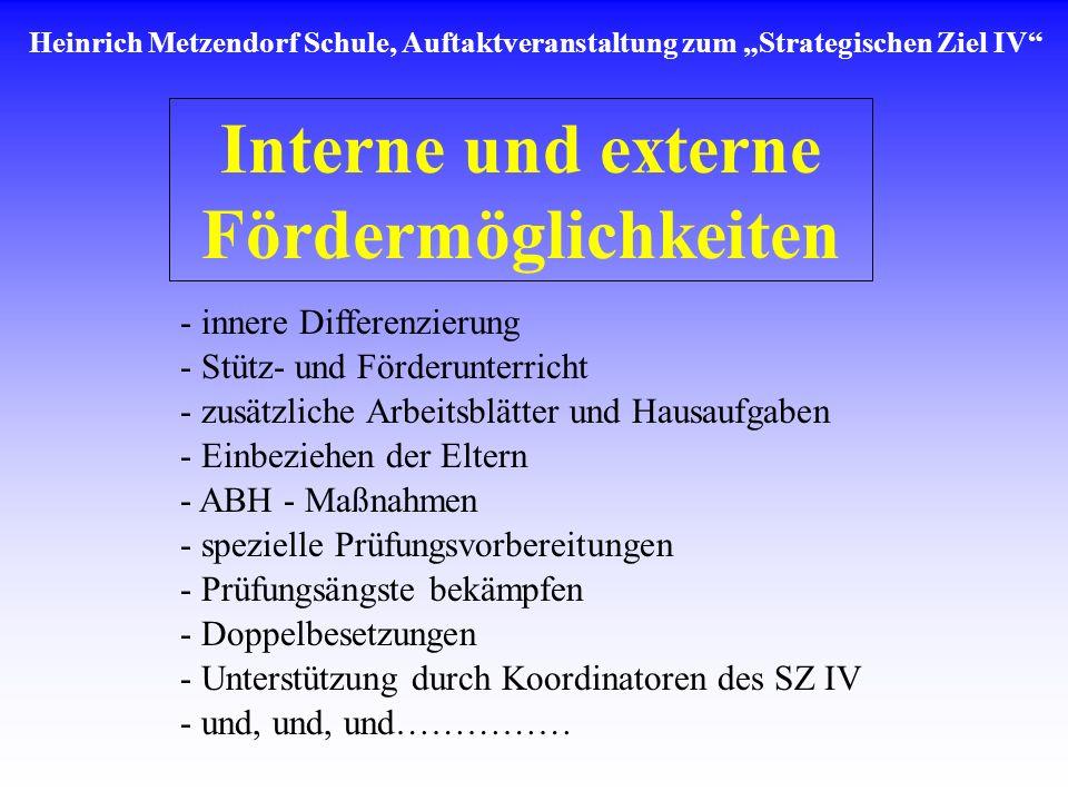 Heinrich Metzendorf Schule, Auftaktveranstaltung zum Strategischen Ziel IV Interne und externe Fördermöglichkeiten - zusätzliche Arbeitsblätter und Ha
