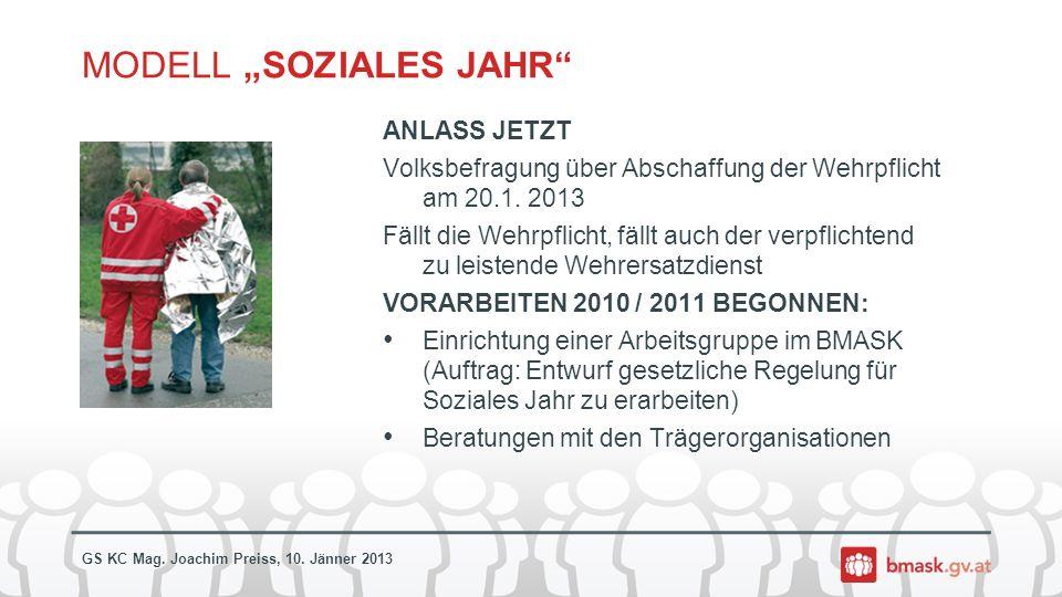 GS KC Mag.Joachim Preiss, 10.