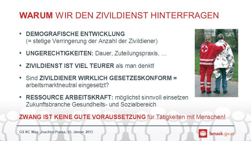 GS KC Mag. Joachim Preiss, 10. Jänner 2013 WENIGER WEHRPFLICHTIGE DURCH DEMOGRAFISCHE ENTWICKLUNG