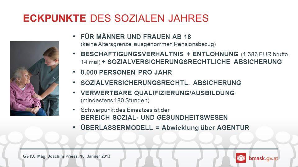 GS KC Mag. Joachim Preiss, 10. Jänner 2013 ABLAUF ADMINISTRATION SOZIALES JAHR