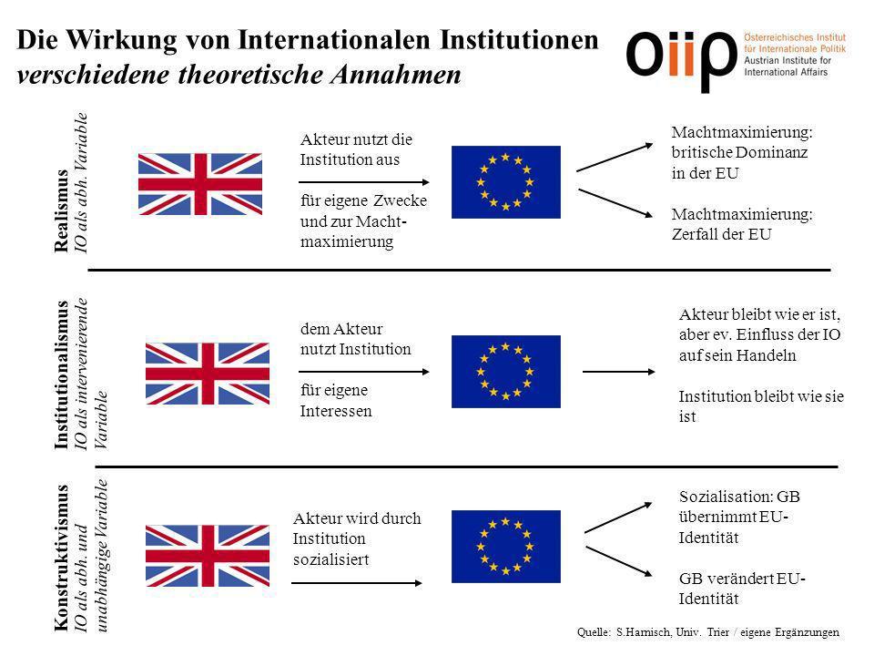Die Wirkung von Internationalen Institutionen verschiedene theoretische Annahmen Realismus Institutionalismus Konstruktivismus IO als abh.