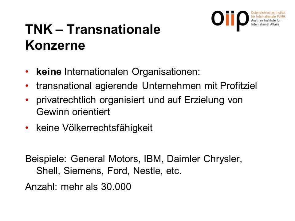 TNK – Transnationale Konzerne keine Internationalen Organisationen: transnational agierende Unternehmen mit Profitziel privatrechtlich organisiert und auf Erzielung von Gewinn orientiert keine Völkerrechtsfähigkeit Beispiele: General Motors, IBM, Daimler Chrysler, Shell, Siemens, Ford, Nestle, etc.