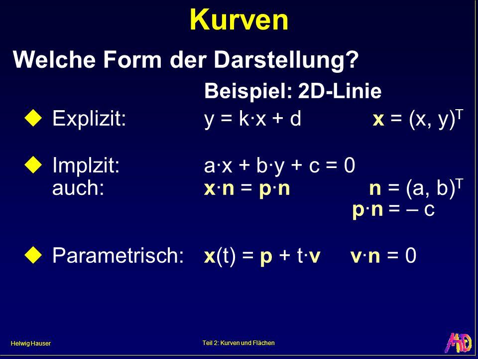 Helwig Hauser Teil 2: Kurven und Flächen Kurven Welche Form der Darstellung? Beispiel: 2D-Linie Explizit:y = k·x + d x = (x, y) T Implzit:a·x + b·y +