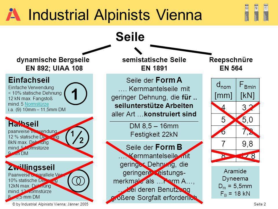 © by Industrial Alpinists Vienna; Jänner 2005 Seite 2 Industrial Alpinists Vienna Seile dynamische Bergseile EN 892; UIAA 108 semistatische Seile EN 1