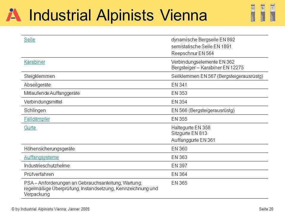 © by Industrial Alpinists Vienna; Jänner 2005 Seite 20 Industrial Alpinists Vienna Seiledynamische Bergseile EN 892 semistatische Seile EN 1891 Reepsc