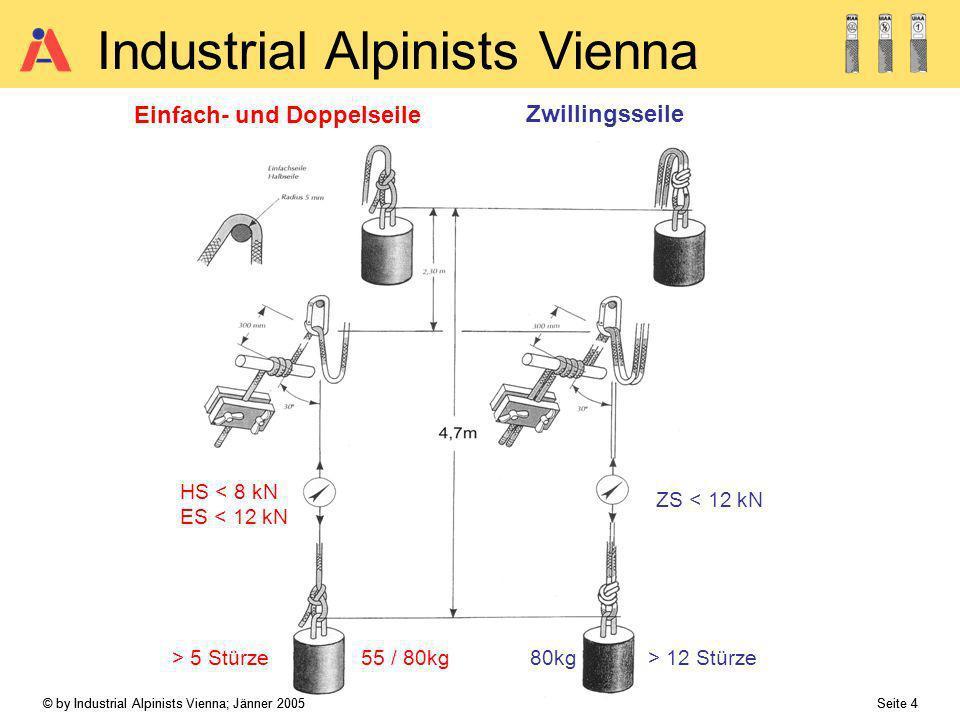 © by Industrial Alpinists Vienna; Jänner 2005 Seite 4 Industrial Alpinists Vienna Einfach- und Doppelseile Zwillingsseile > 5 Stürze55 / 80kg HS < 8 k