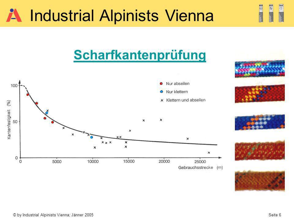 © by Industrial Alpinists Vienna; Jänner 2005 Seite 17 Industrial Alpinists Vienna Geschmeidigkeit Öl im Seil ausgebleichtes Seil / UV Strahlung