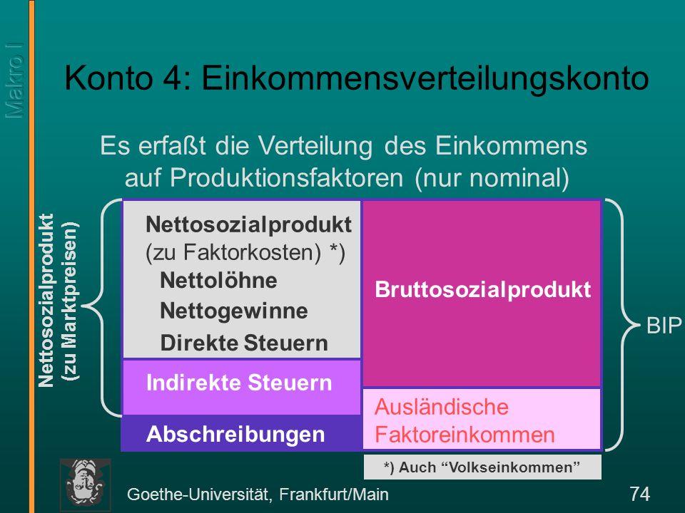 Goethe-Universität, Frankfurt/Main 74 Konto 4: Einkommensverteilungskonto Es erfaßt die Verteilung des Einkommens auf Produktionsfaktoren (nur nominal