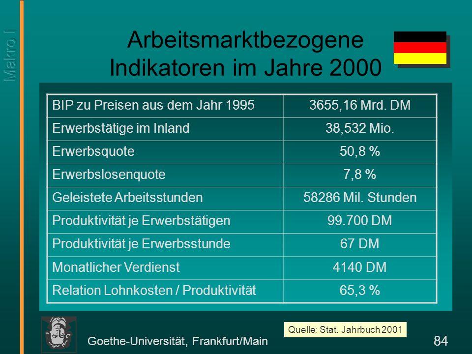 Goethe-Universität, Frankfurt/Main 84 Arbeitsmarktbezogene Indikatoren im Jahre 2000 BIP zu Preisen aus dem Jahr 19953655,16 Mrd. DM Erwerbstätige im