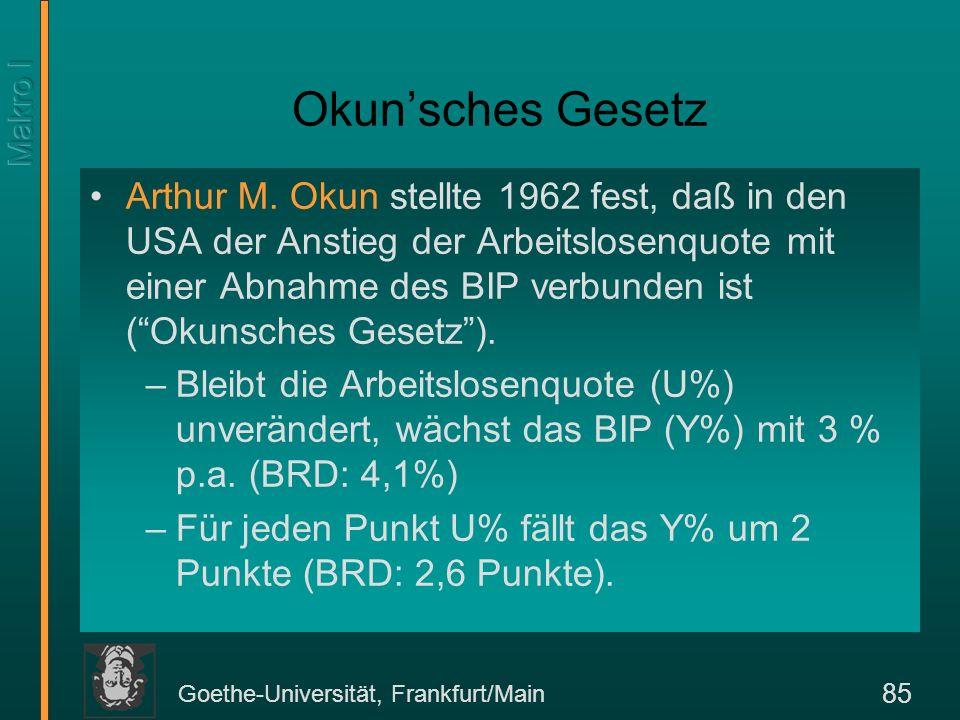 Goethe-Universität, Frankfurt/Main 85 Okunsches Gesetz Arthur M. Okun stellte 1962 fest, daß in den USA der Anstieg der Arbeitslosenquote mit einer Ab