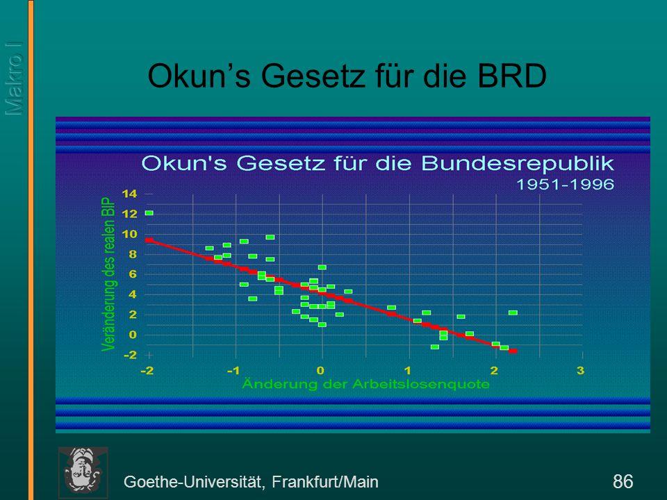 Goethe-Universität, Frankfurt/Main 86 Okuns Gesetz für die BRD