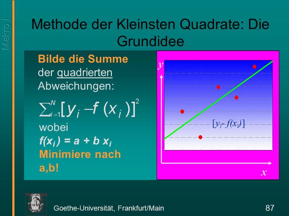 Goethe-Universität, Frankfurt/Main 87 Methode der Kleinsten Quadrate: Die Grundidee Bilde die Summe der quadrierten Abweichungen: [y i - f(x i )] x y