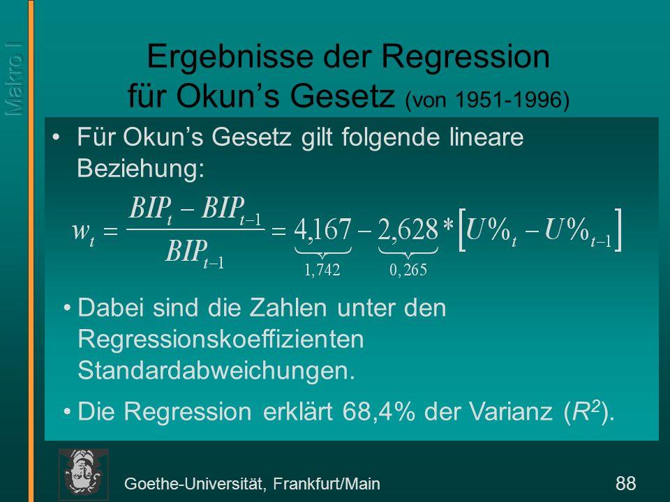 Goethe-Universität, Frankfurt/Main 88 Ergebnisse der Regression für Okuns Gesetz (von 1951-1996) Für Okuns Gesetz gilt folgende lineare Beziehung: Dab