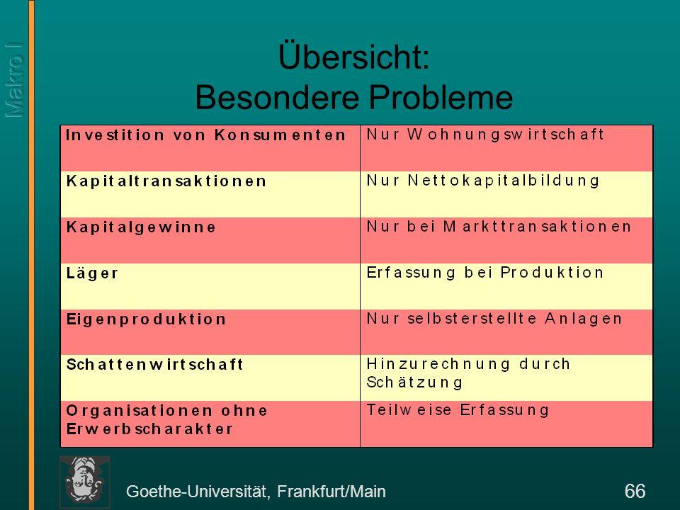 Goethe-Universität, Frankfurt/Main 66 Übersicht: Besondere Probleme