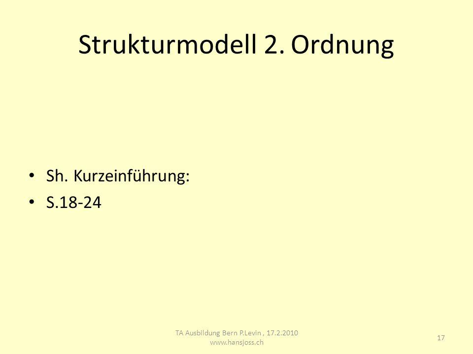 Strukturmodell 2. Ordnung Sh. Kurzeinführung: S.18-24 TA Ausbildung Bern P.Levin, 17.2.2010 www.hansjoss.ch 17