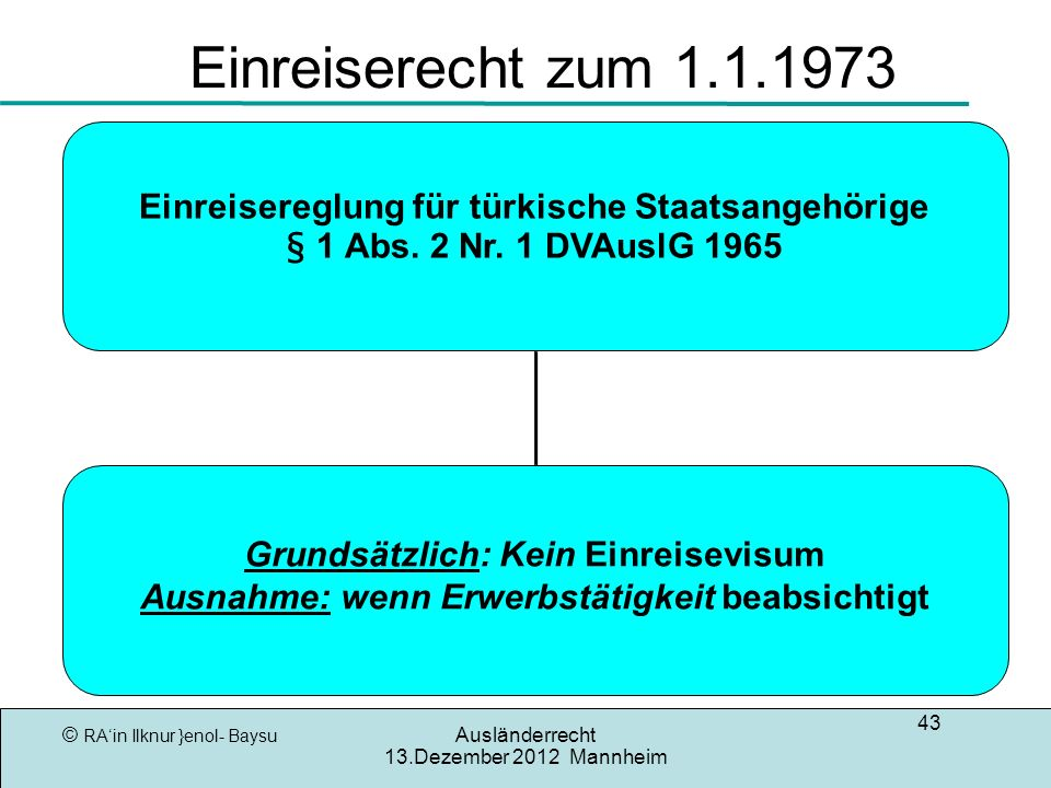 © RAin Ilknur }enol- Baysu Ausländerrecht 13.Dezember 2012 Mannheim 43 Einreiserecht zum 1.1.1973 Grundsätzlich: Kein Einreisevisum Ausnahme: wenn Erwerbstätigkeit beabsichtigt Einreisereglung für türkische Staatsangehörige § 1 Abs.