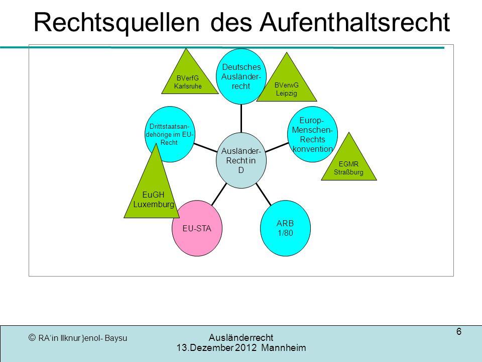 © RAin Ilknur }enol- Baysu Ausländerrecht 13.Dezember 2012 Mannheim 6 Rechtsquellen des Aufenthaltsrecht Drittstaatsan- dehörige im EU- Recht EU-STA A