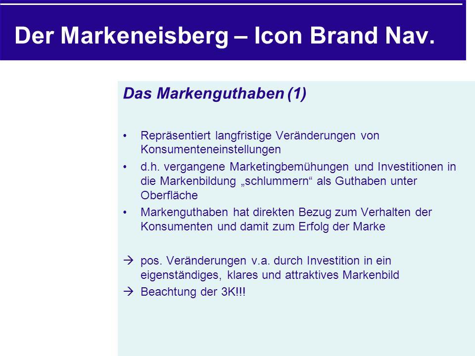 Der Markeneisberg – Icon Brand Nav.