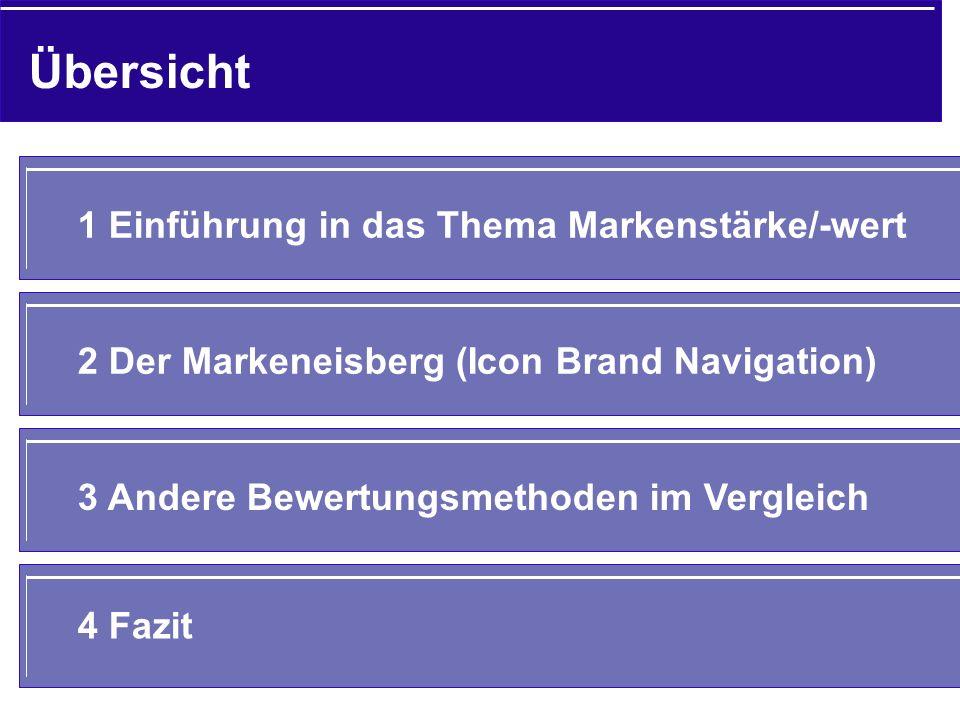 Übersicht 1 Einführung in das Thema Markenstärke/-wert 2 Der Markeneisberg (Icon Brand Navigation) 3 Andere Bewertungsmethoden im Vergleich 4 Fazit