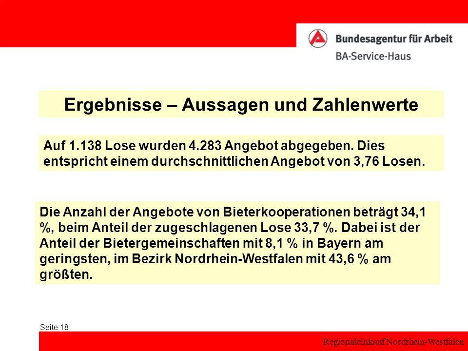 Regionaleinkauf Nordrhein-Westfalen Seite 18 Ergebnisse – Aussagen und Zahlenwerte Auf 1.138 Lose wurden 4.283 Angebot abgegeben. Dies entspricht eine