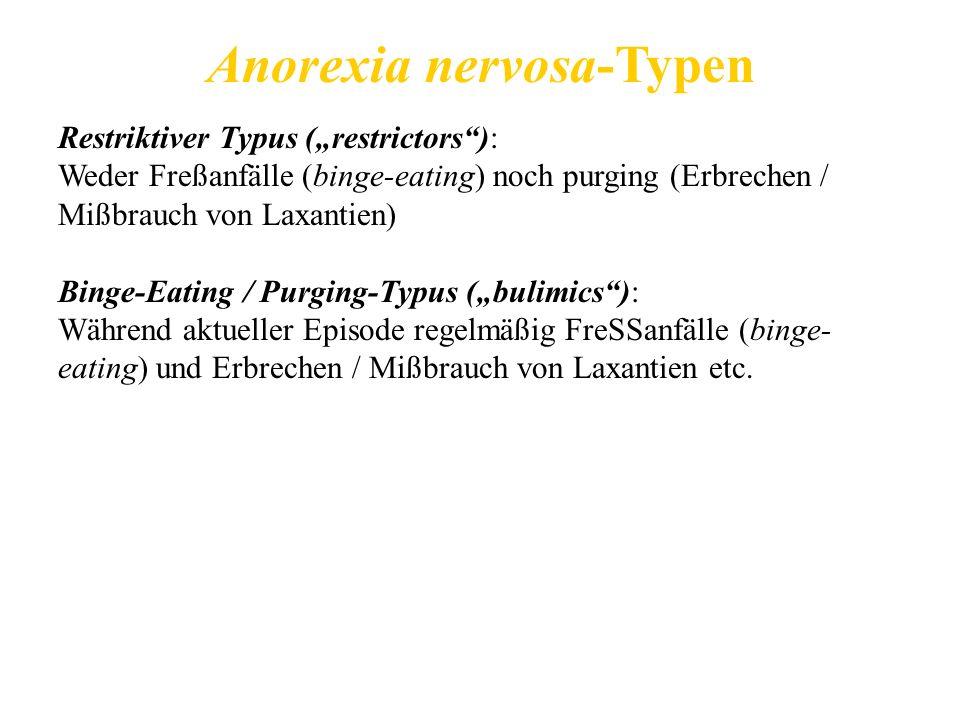 Anorexia nervosa-Typen Restriktiver Typus (restrictors): Weder Freßanfälle (binge-eating) noch purging (Erbrechen / Mißbrauch von Laxantien) Binge-Eating / Purging-Typus (bulimics): Während aktueller Episode regelmäßig FreSSanfälle (binge- eating) und Erbrechen / Mißbrauch von Laxantien etc.