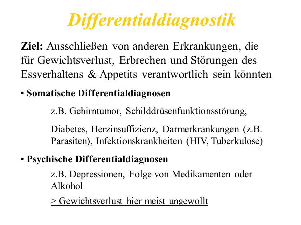 Differentialdiagnostik Ziel: Ausschließen von anderen Erkrankungen, die für Gewichtsverlust, Erbrechen und Störungen des Essverhaltens & Appetits verantwortlich sein könnten Somatische Differentialdiagnosen z.B.