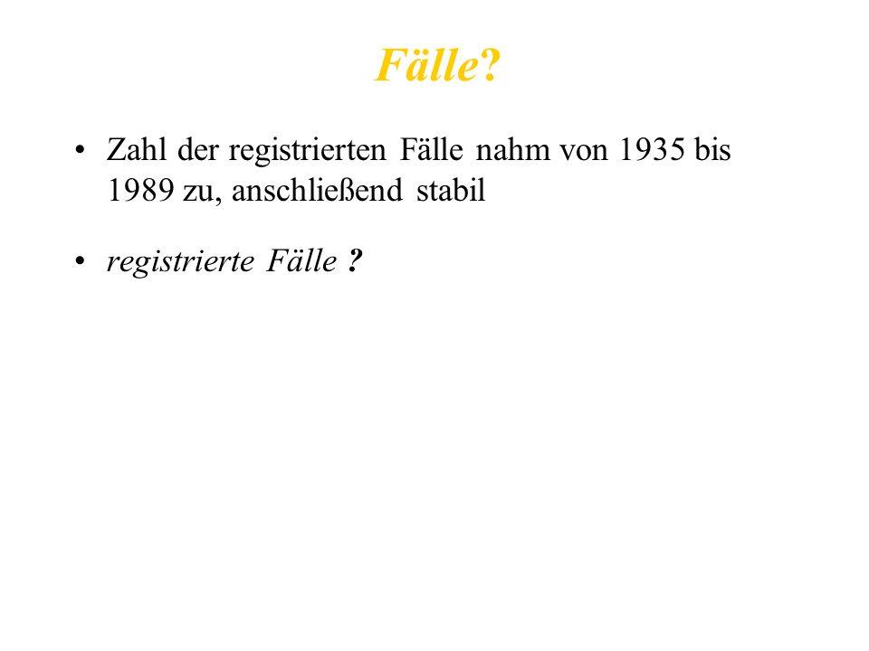 Zahl der registrierten Fälle nahm von 1935 bis 1989 zu, anschließend stabil registrierte Fälle ? Fälle?