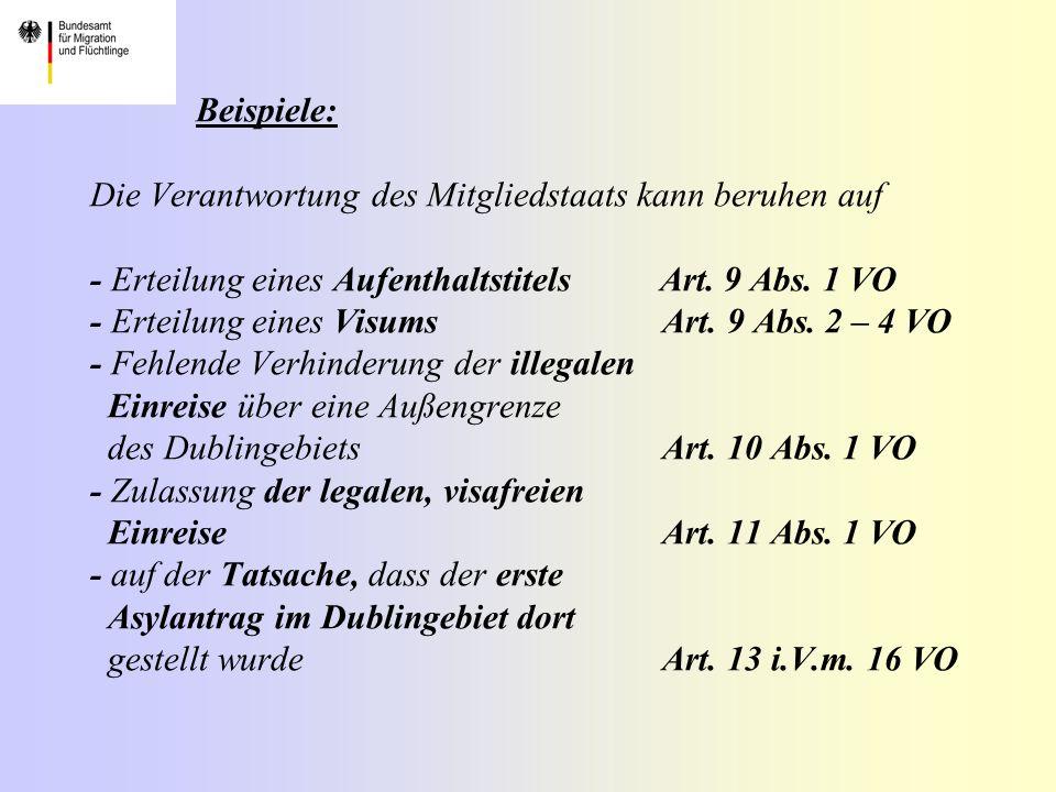 Wichtigste Mitgliedstaaten in den Dublinverfahren Deutschlands bei Übernahmeersuchen Deutschlands an die Mitgliedstaaten im Jahr 2007 von Januar bis Oktober RangMitgliedstaat (MS) ÜbernahmeersuchenÜberstellungen 1Frankreich721 268 2Italien508 145 3Österreich 482 189 4Schweden373 134 5Griechenland364 121 1 – 52.448 (56% aller) 857 (55% aller) gesamt An alle MS4.368 1.556
