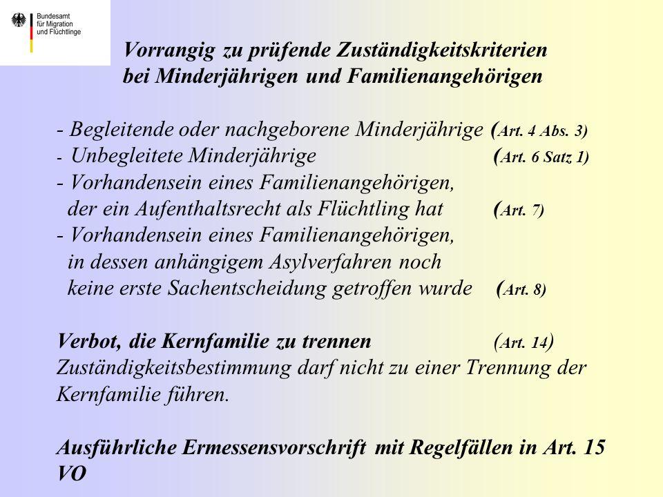 Ablauf des DUBLIN-Verfahrens Dortmund - Übernahmeersuchen aus MS - Übernahmeersuchen eines MS via DUBLINET, Post, Fax pp.