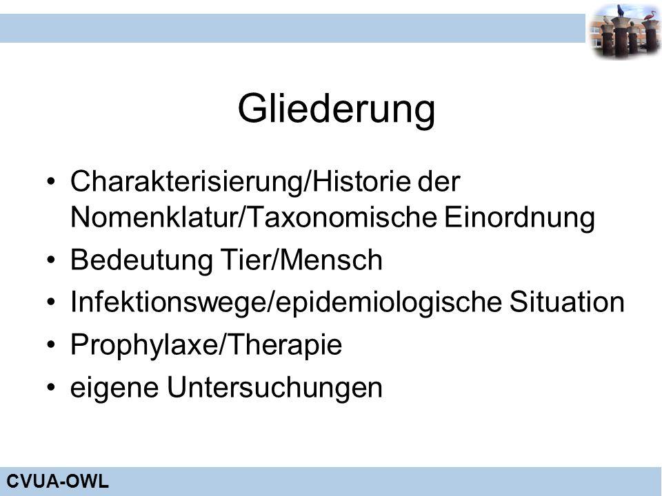 CVUA-OWL Gliederung Charakterisierung/Historie der Nomenklatur/Taxonomische Einordnung Bedeutung Tier/Mensch Infektionswege/epidemiologische Situation