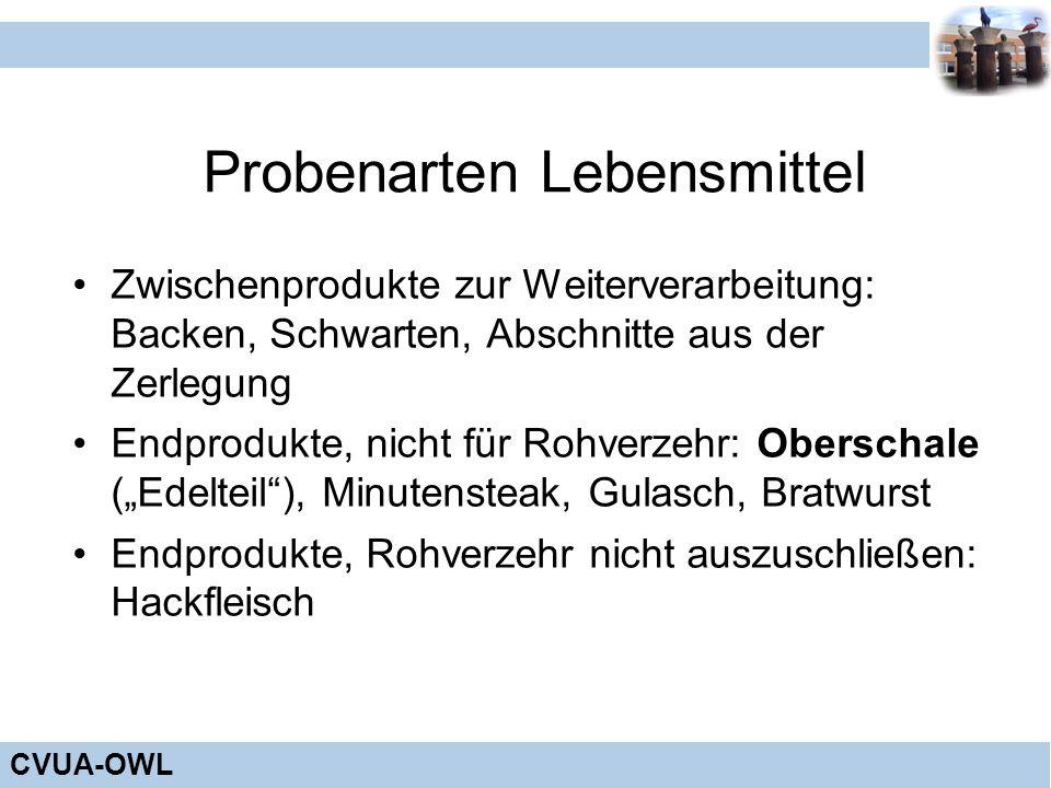 CVUA-OWL Probenarten Lebensmittel Zwischenprodukte zur Weiterverarbeitung: Backen, Schwarten, Abschnitte aus der Zerlegung Endprodukte, nicht für Rohv