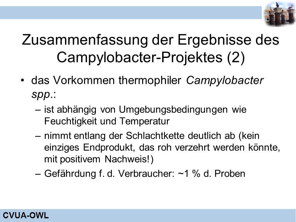 CVUA-OWL Zusammenfassung der Ergebnisse des Campylobacter-Projektes (2) das Vorkommen thermophiler Campylobacter spp.: –ist abhängig von Umgebungsbedi
