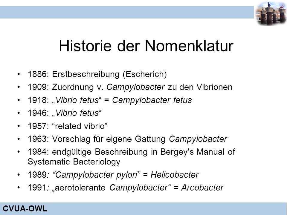 CVUA-OWL Historie der Nomenklatur 1886: Erstbeschreibung (Escherich) 1909: Zuordnung v. Campylobacter zu den Vibrionen 1918: Vibrio fetus = Campylobac