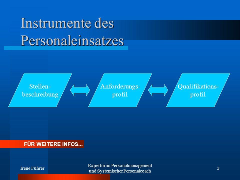 Irene Führer Expertin im Personalmanagement und Systemischer Personalcoach 3 Instrumente des Personaleinsatzes FÜR WEITERE INFOS... Stellen- beschreib