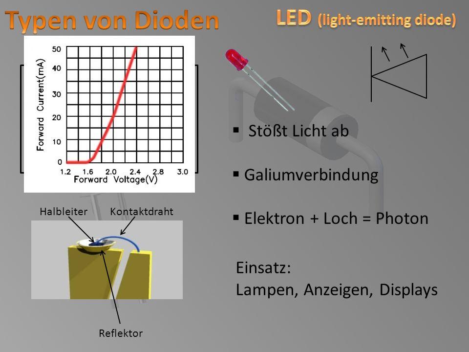 Stößt Licht ab Galiumverbindung Elektron + Loch = Photon Einsatz: Lampen, Anzeigen, Displays Reflektor HalbleiterKontaktdraht