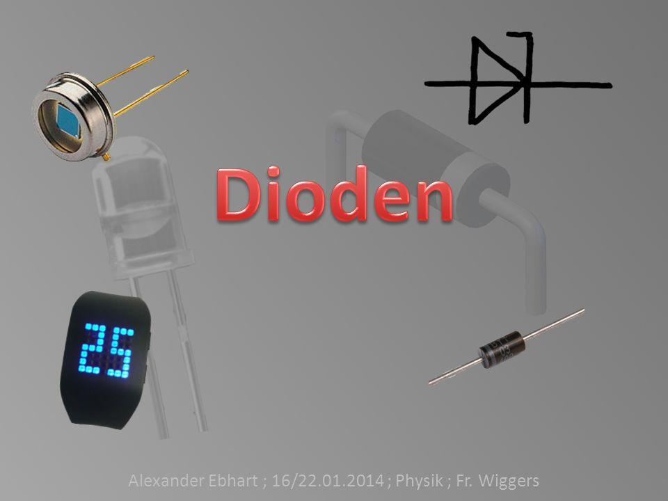 Silicium P- und N-Dotierung Sperr- /Durchlassrichtung Kennlinie Funktion Einsatz Kennlinie Typen von Dioden Quellen