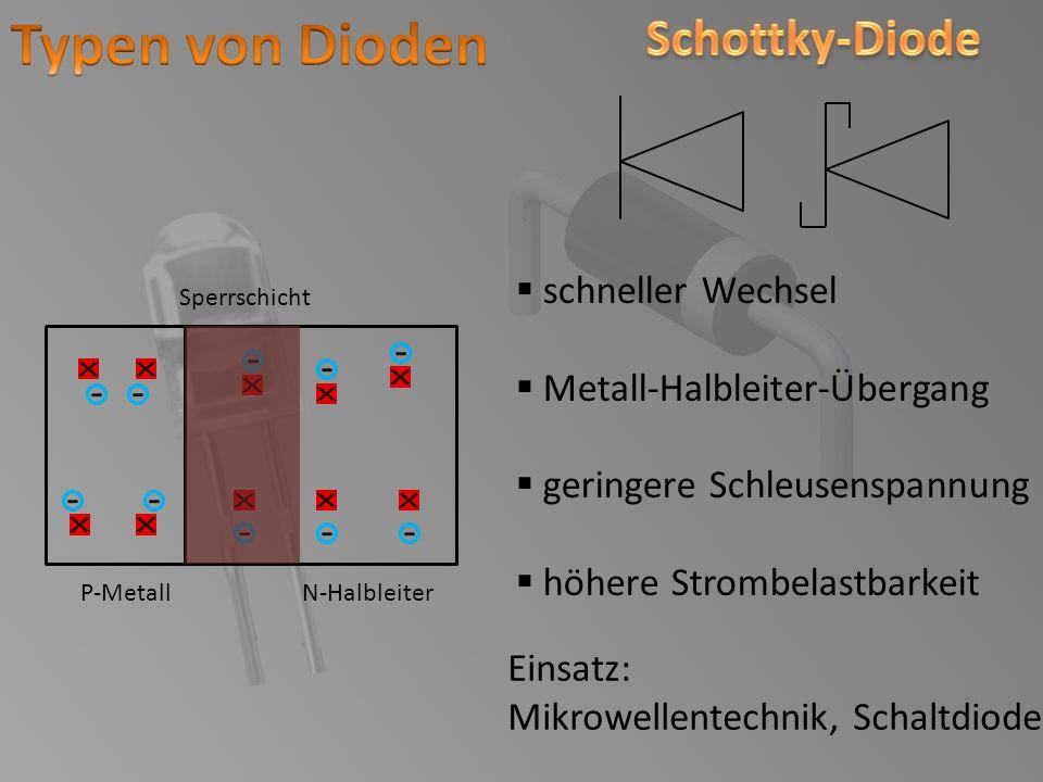 schneller Wechsel Metall-Halbleiter-Übergang geringere Schleusenspannung höhere Strombelastbarkeit Einsatz: Mikrowellentechnik, Schaltdiode P-MetallN-