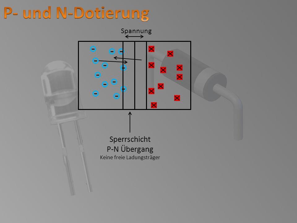 Sperrschicht P-N Übergang Keine freie Ladungsträger Spannung