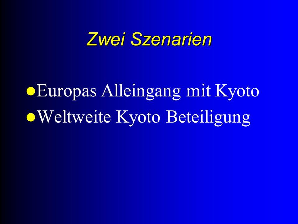 Zwei Szenarien Europas Alleingang mit Kyoto Weltweite Kyoto Beteiligung