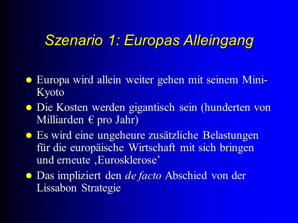 Szenario 1: Europas Alleingang Europa wird allein weiter gehen mit seinem Mini- Kyoto Die Kosten werden gigantisch sein (hunderten von Milliarden pro Jahr) Es wird eine ungeheure zusätzliche Belastungen für die europäische Wirtschaft mit sich bringen und erneute Eurosklerose Das impliziert den de facto Abschied von der Lissabon Strategie