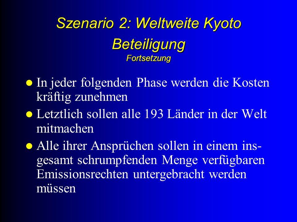 Szenario 2: Weltweite Kyoto Beteiligung Fortsetzung In jeder folgenden Phase werden die Kosten kräftig zunehmen Letztlich sollen alle 193 Länder in der Welt mitmachen Alle ihrer Ansprüchen sollen in einem ins- gesamt schrumpfenden Menge verfügbaren Emissionsrechten untergebracht werden müssen